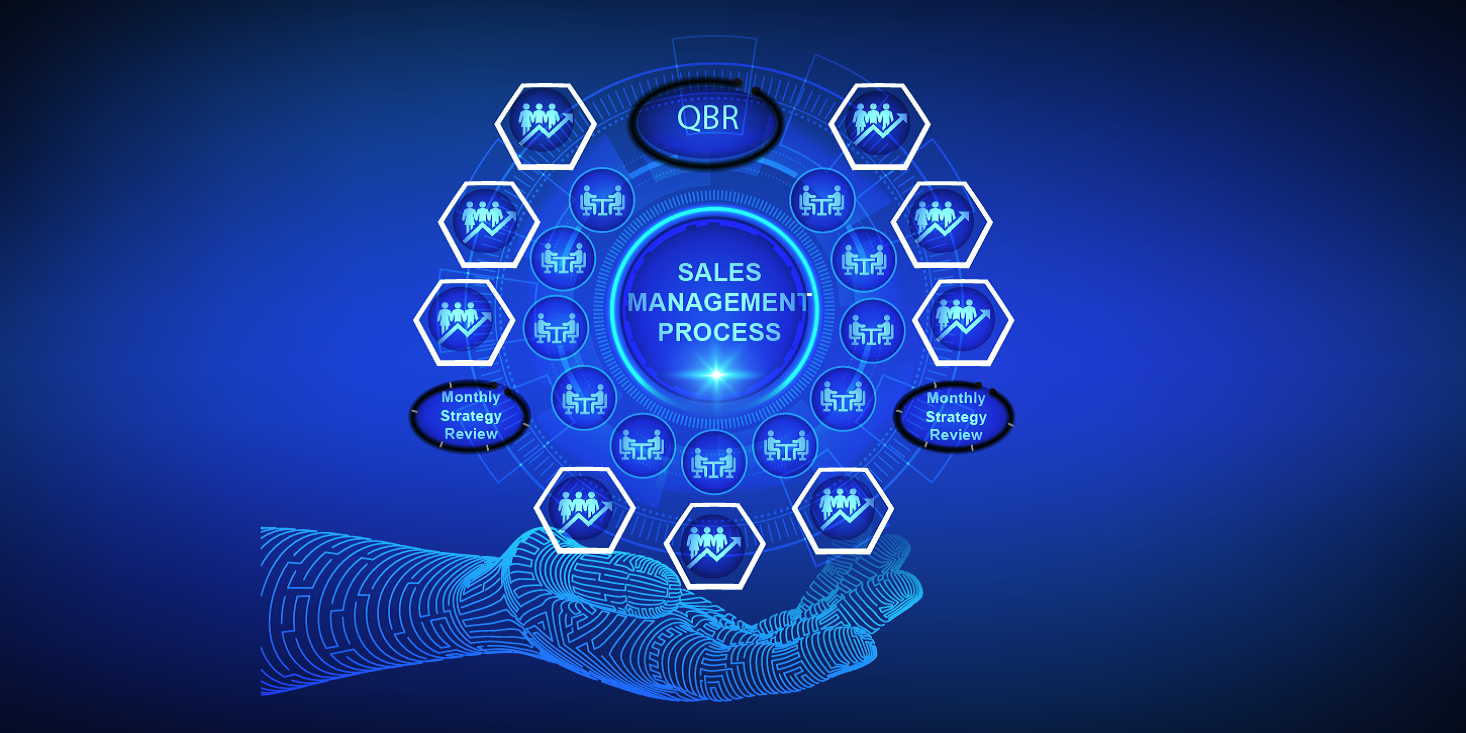 Best Practices in B2B Sales - Sales Forecast Call